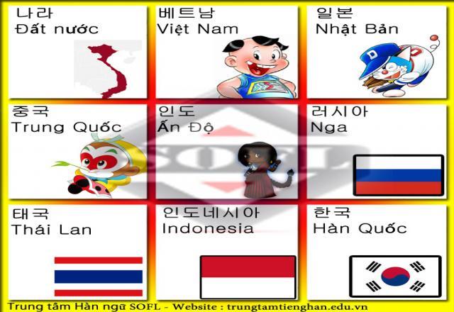 Học từ vựng tiếng Hàn bằng hình ảnh