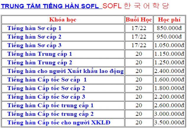 1 khóa học tiếng Hàn bao nhiêu tiền ?
