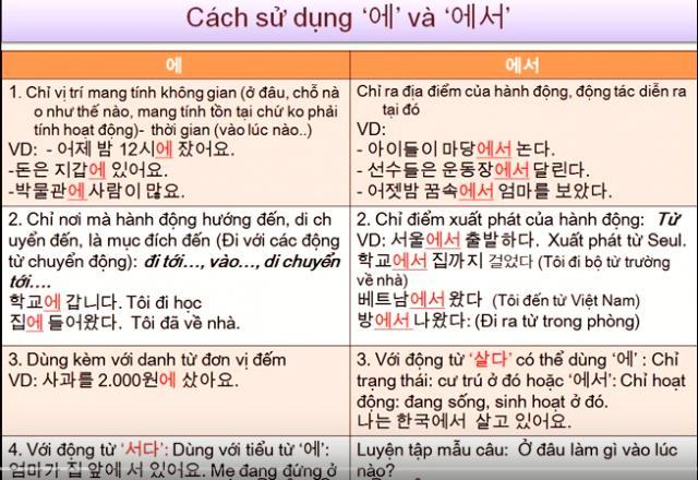 Học ngữ pháp tiếng Hàn : 에 và 에서