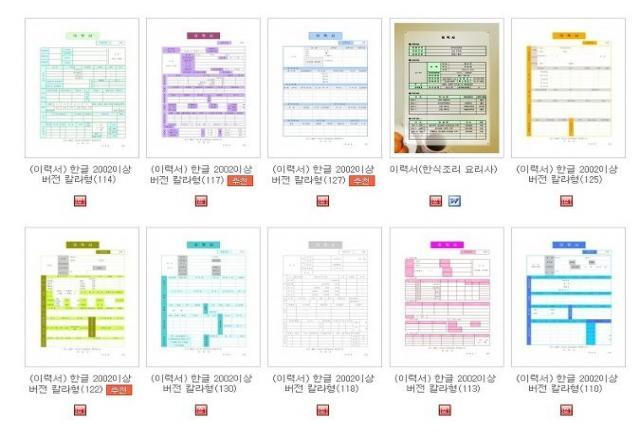 Một số từ vựng tiếng Hàn về  Sơ yếu lý lịch