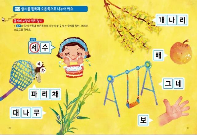 Không nên bỏ qua 5 sách ngữ pháp tiếng Hàn cơ bản thông dụng nhất hiện nay.