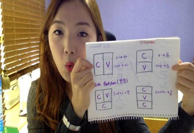 5 bước tạo nên phương pháp luyện đọc tiếng Hàn hoàn hảo nhất.