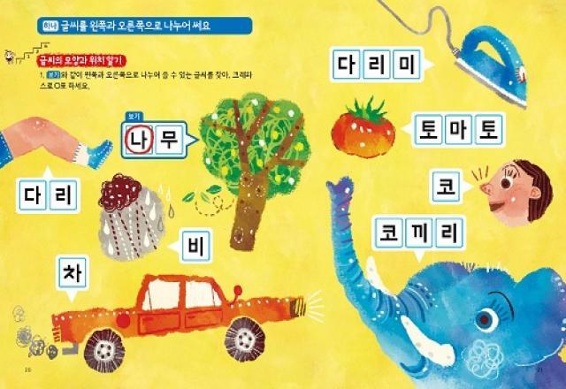 Lời khuyên dành cho những bạn mới bắt đầu học tiếng Hàn Quốc cơ bản