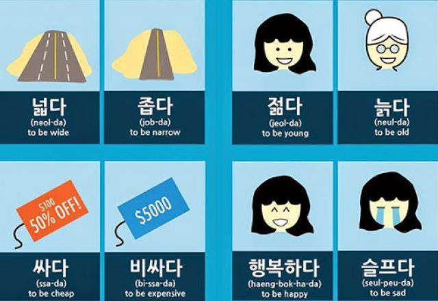 Tổng hợp các cặp từ vựng tiếng Hàn trái nghĩa