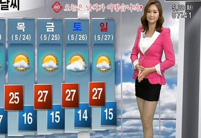 Hội thoại giao tiếp và ngữ pháp về thời tiết trong tiếng Hàn