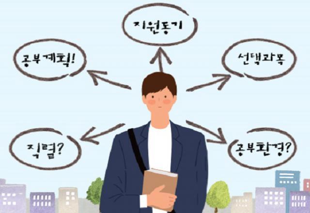 Học quán ngữ tiếng Hàn - cách học cực thú vị và sáng tạo